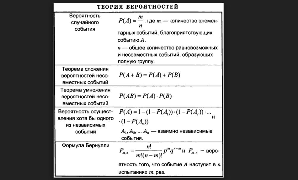 Теория вероятности для букмекеров [PUNIQRANDLINE-(au-dating-names.txt) 28