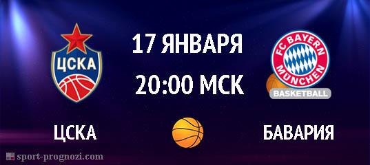 ЦСКА – Бавария 17 января