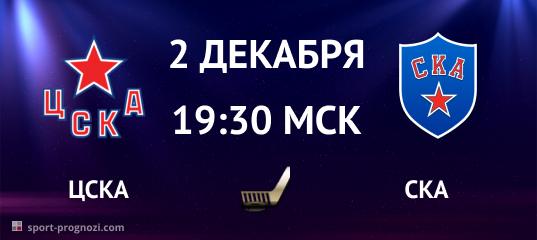 ЦСКА – СКА 2 декабря