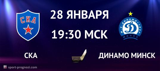 СКА – Динамо Минск 28 января